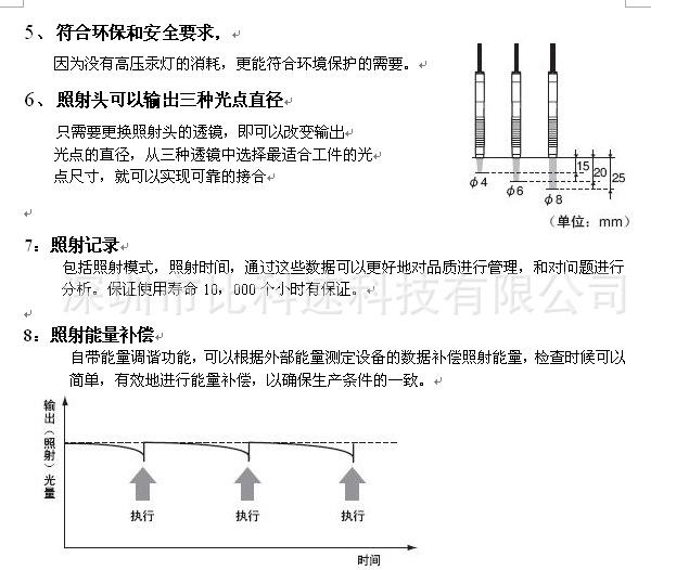 系統uv-led固化機_系統uv-led固化機節能環保長壽命省成本