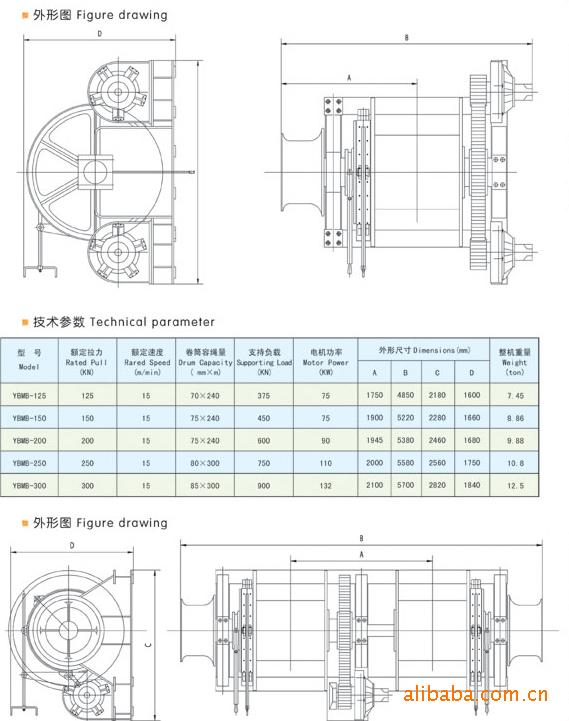 专业供应液压(电动)起锚船用绞缆(车)机 船用绞车图片_4