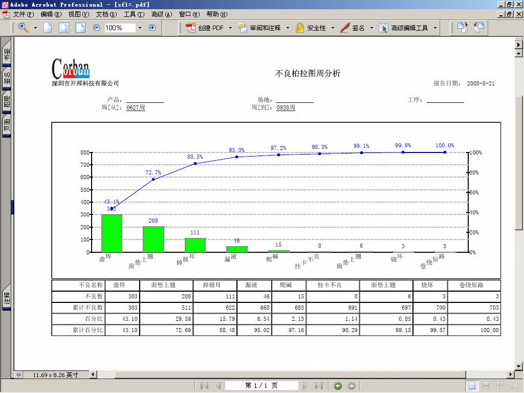 管理软件-提供供应商质量管理SQM软件系统、