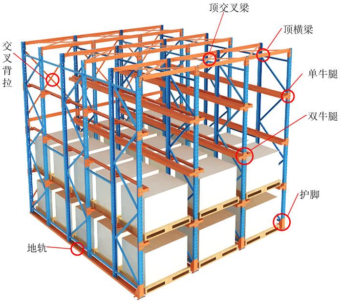 结构示意图: 设计原则: 使 用 案 例