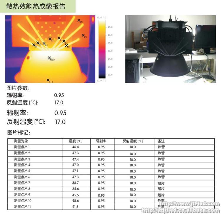 中泰照明JTL投光燈散熱效能