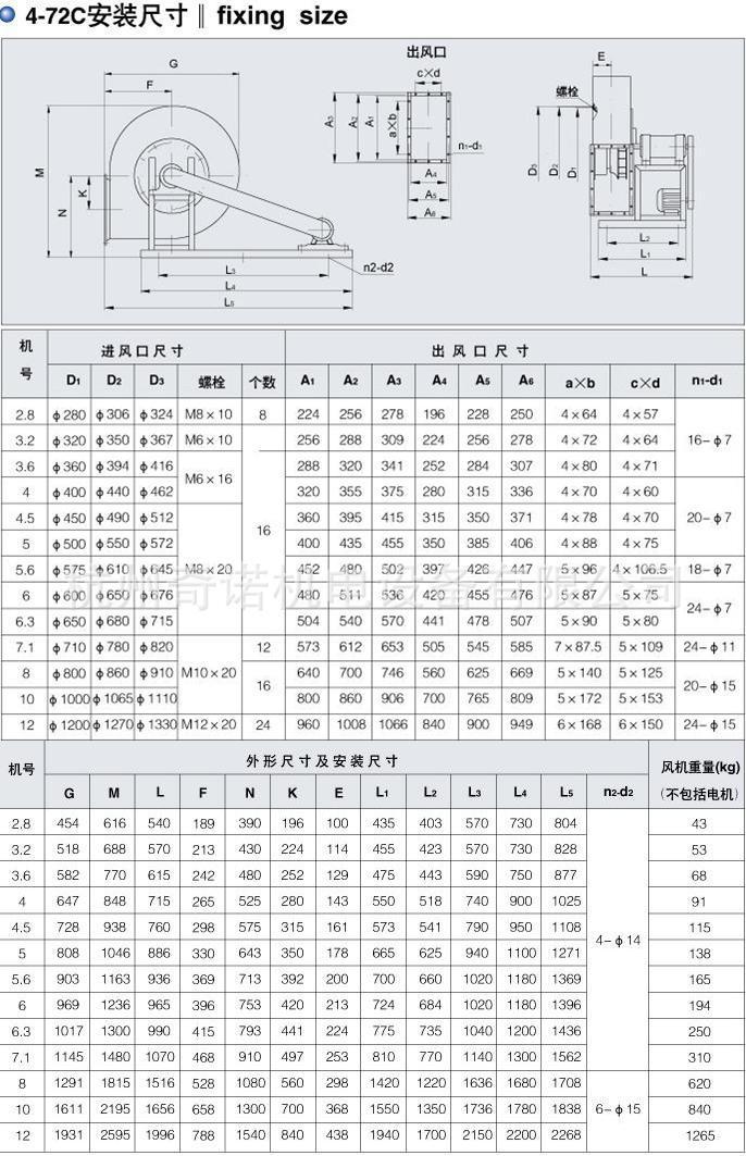 4-72系列C式离心风机参数尺寸