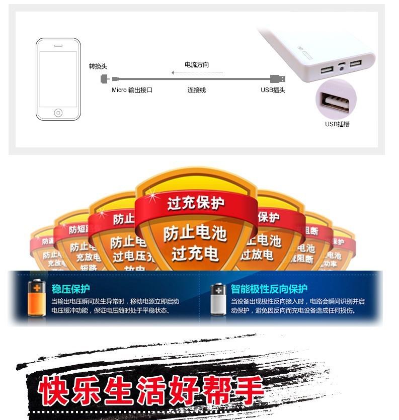 【移动电源书本碗筷厨房充电宝大容量1钱包收纳盒厂家图片