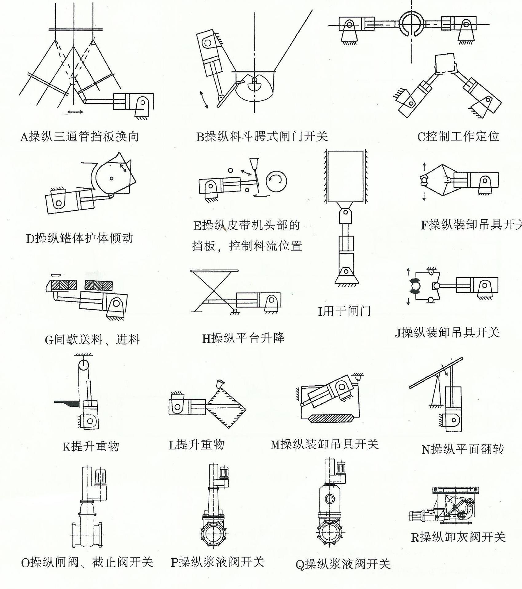 电液推杆应用