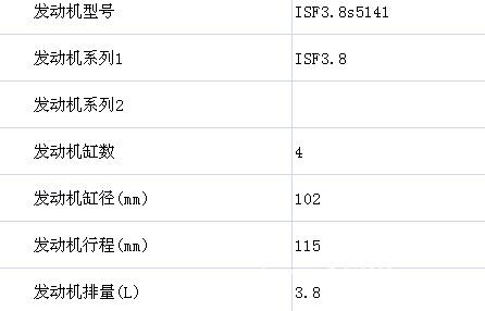 康明斯ISF3.8s5141发动机的性能参数图