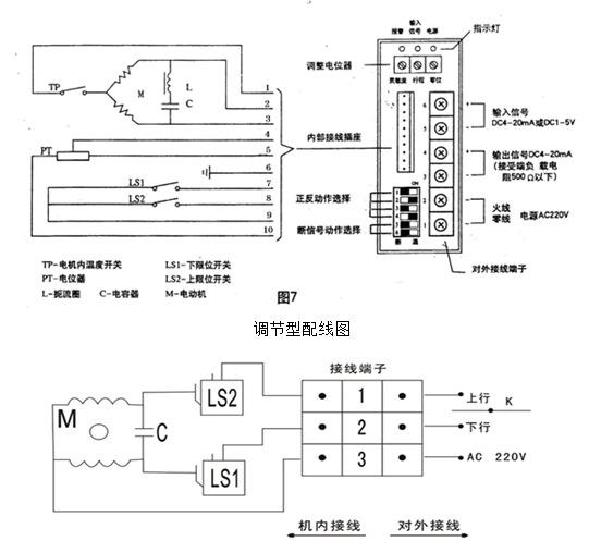 主要技术参数 蒸汽比例电动调节阀,由电子式电动执行器和双座阀组成,适用于压差大的工况。电动执行器内置伺服系统,无须另配伺服放大器,输入信号及电源即可控制运行。结构紧凑,流体通道呈S流线型。具有体积小、重量轻、压降损失小,流量大,可调范围大,流量特性精度高等优点。应用精确控制微小流量的场合。如精细化工、食品添加剂、医花、电子行业。 蒸汽比例电动调节阀标准技术参数  阀 体 型 式:单座、双座、套筒 公称通径:DN20-DN200 公称压力:ANSI150、300、600LB JIS10、16、20、30、4