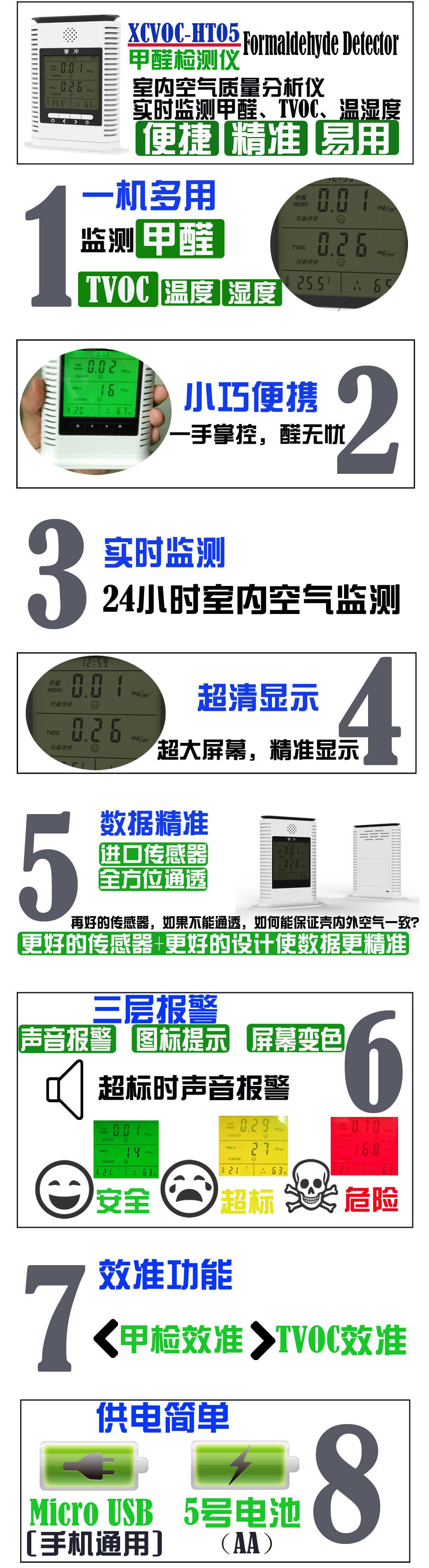 甲醛检测仪32