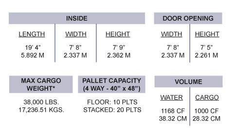 20 ft. Dry/Standard Container Specs