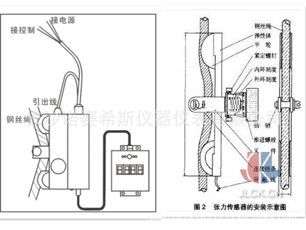 低价出售NOS-L108张力钢丝绳测力传感器图片_5